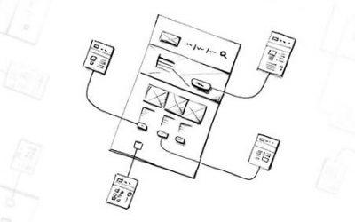 Websites erstellen mit Prototypen