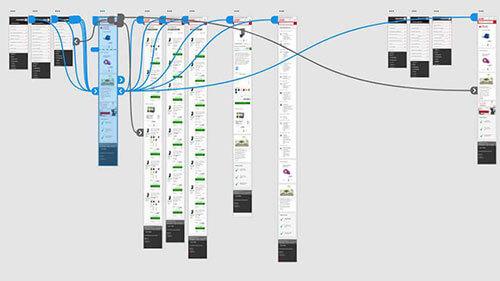 Seitenstruktur Prototyp