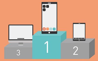 Mobile SEO – Was Sie jetzt wissen müssen.