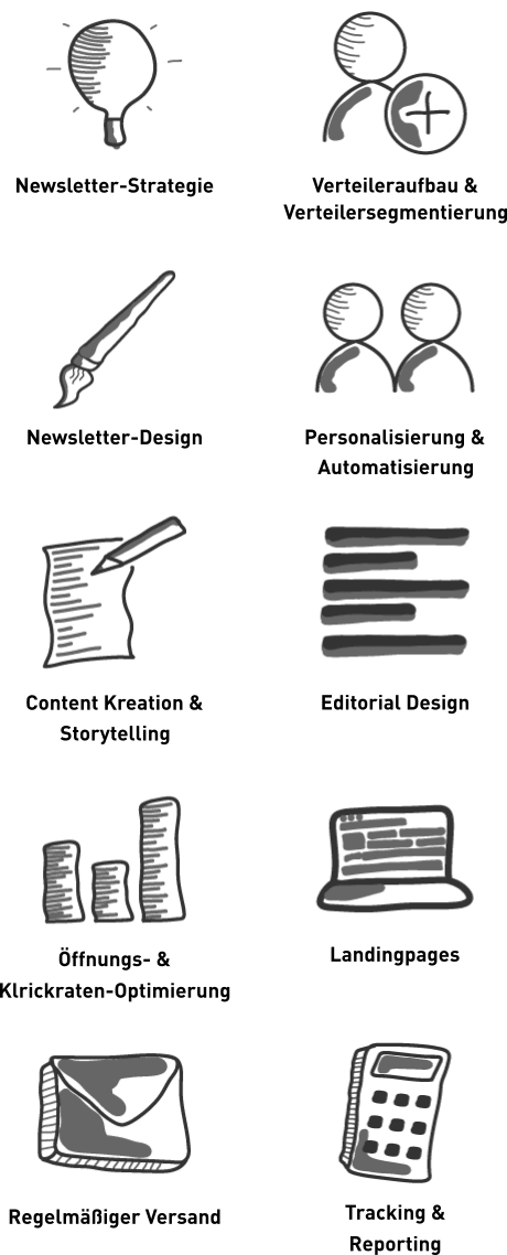 Leistungsumfang Icons