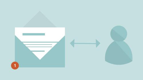 Interaktion zwischen Newsletter und Person