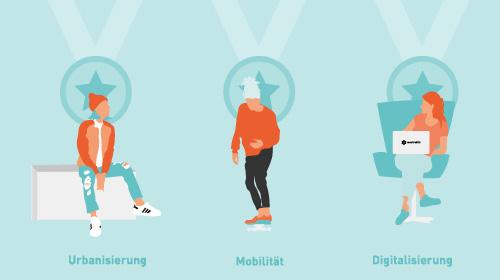Erfolgreich durch Mobilität, Urbanisierung und Digitalisierung